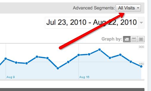 google analytics help high search engine ranking