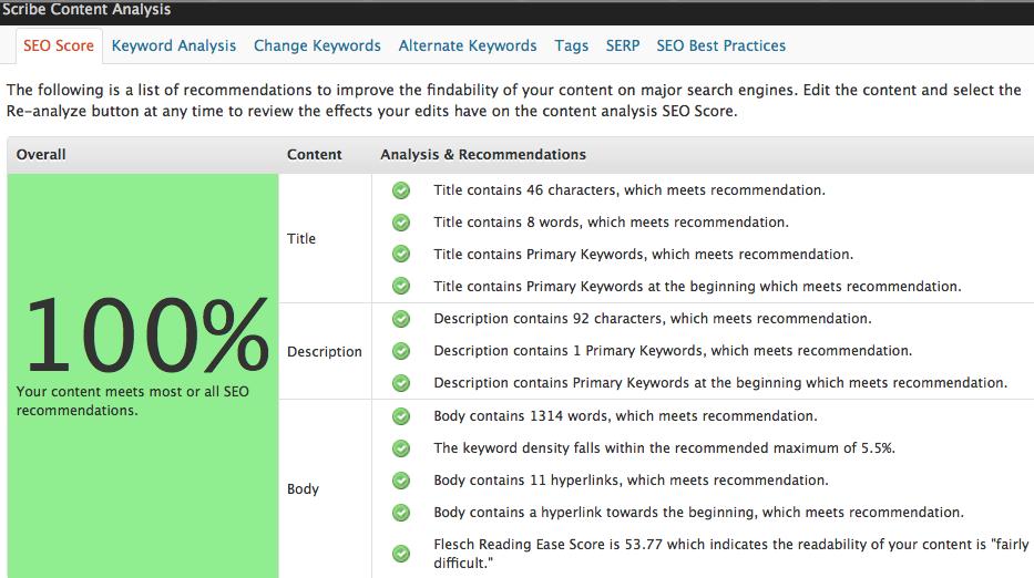 improve onpage search engine ranking optimization scribe seo