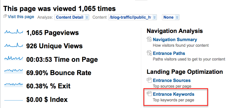 google analytics entrance keywords