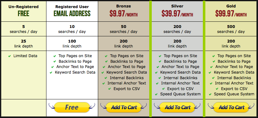 seoattack backlink tool prices