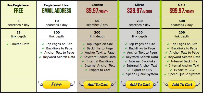 seoattack backlink tool prices