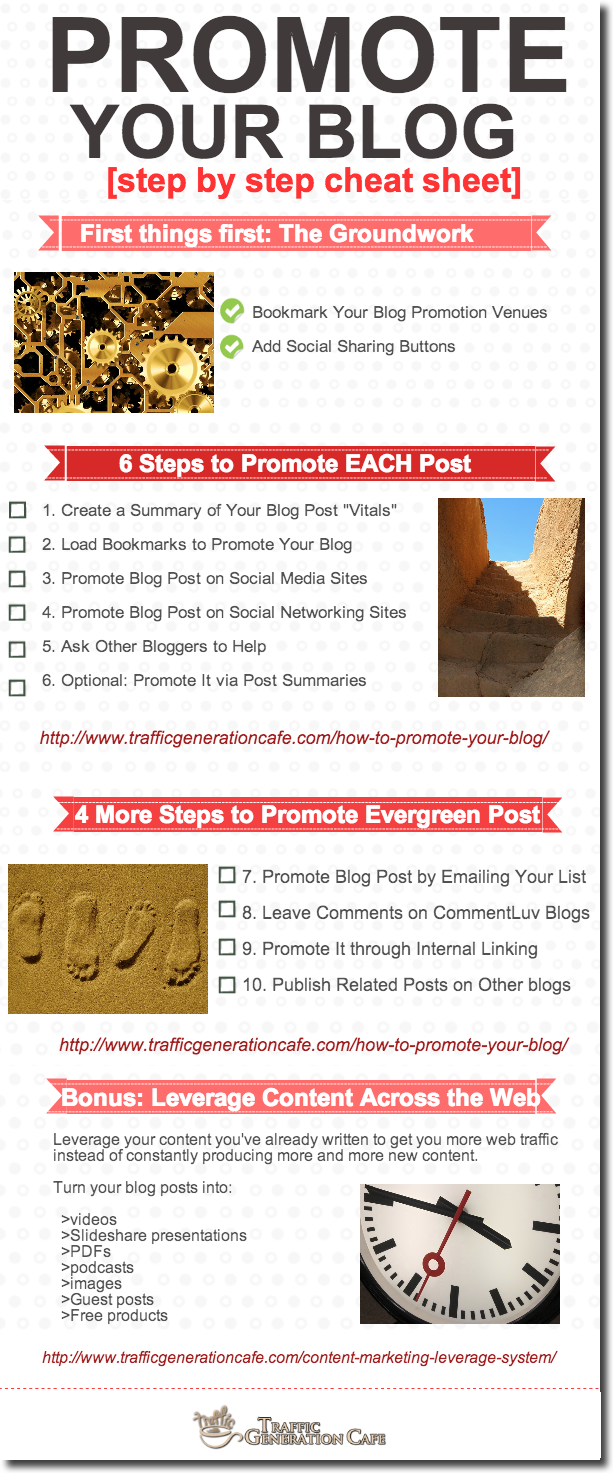 how to promote your blog infographic
