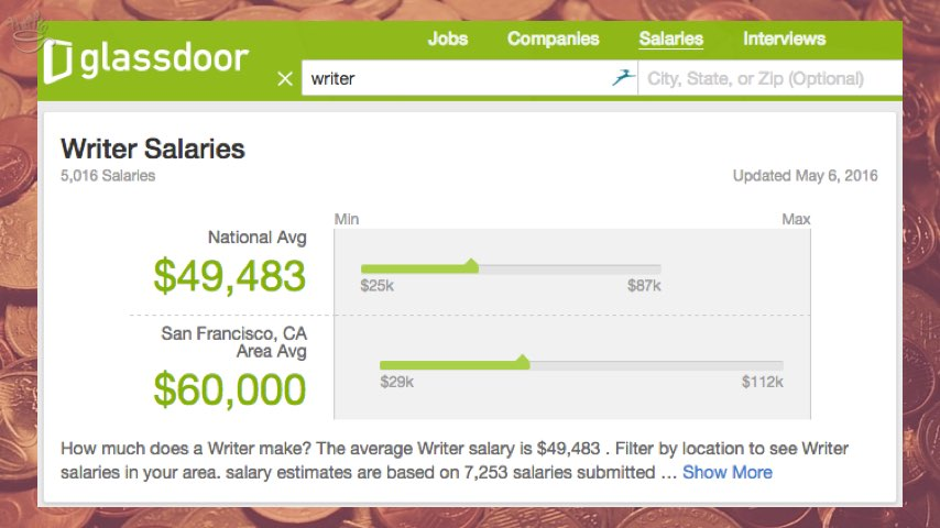 How much money does a writer make online?