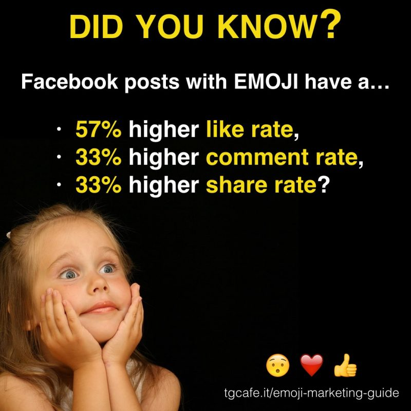 Emoji Marketing facebook engagement