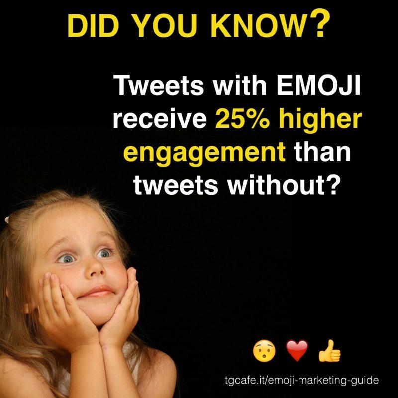 Emoji Marketing twitter engagement