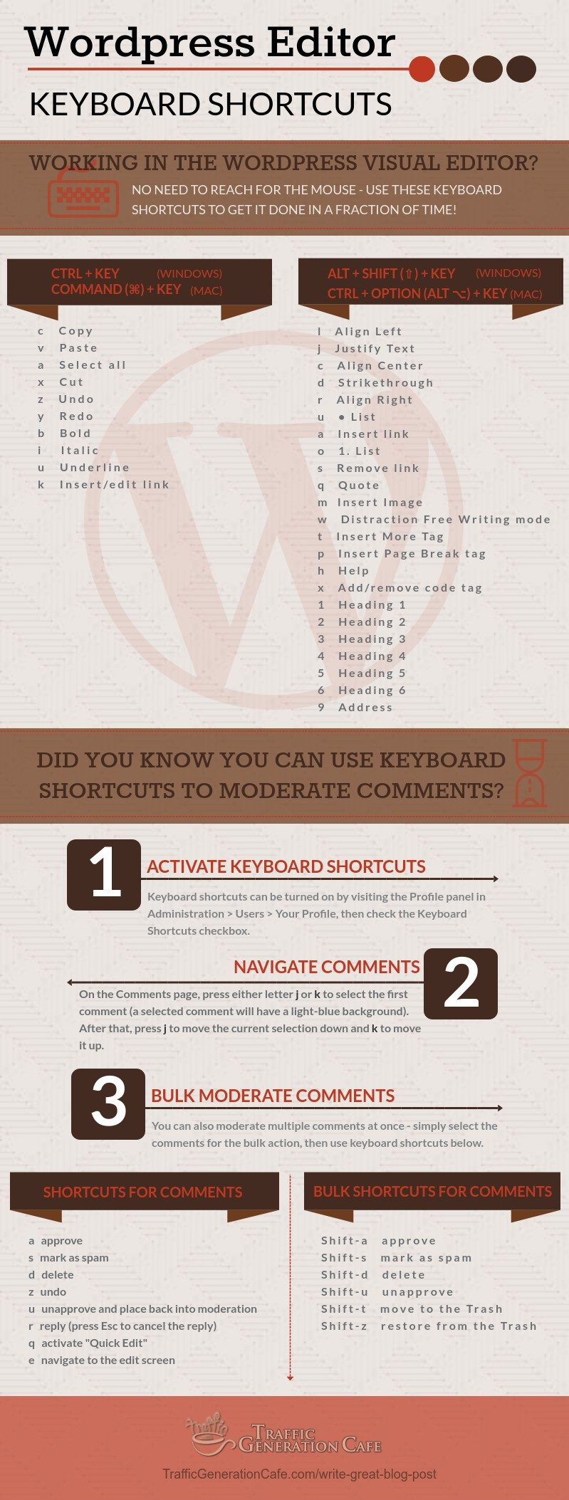 How to write better blog posts faster with keyboard shortcuts